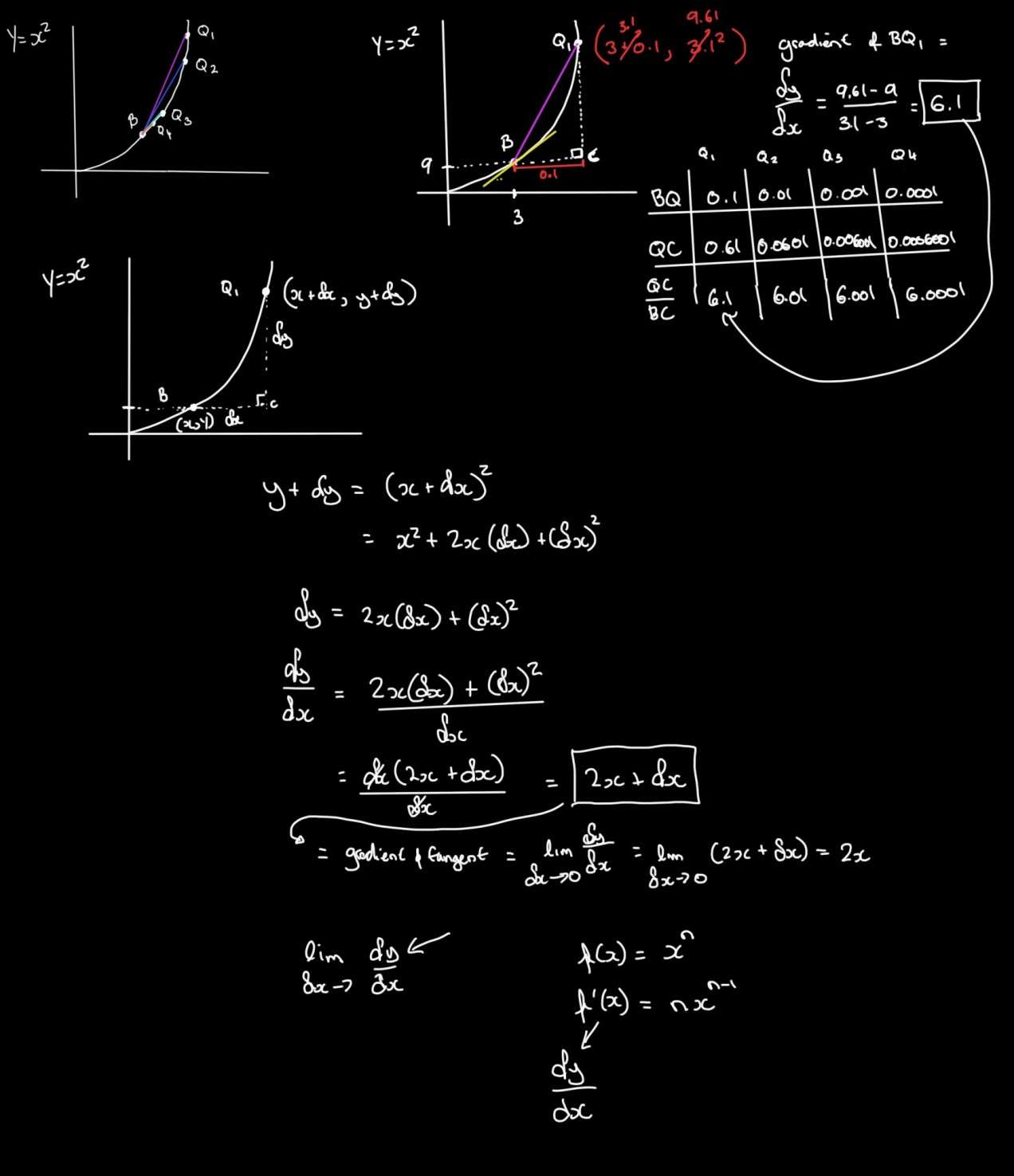 introduction calculus